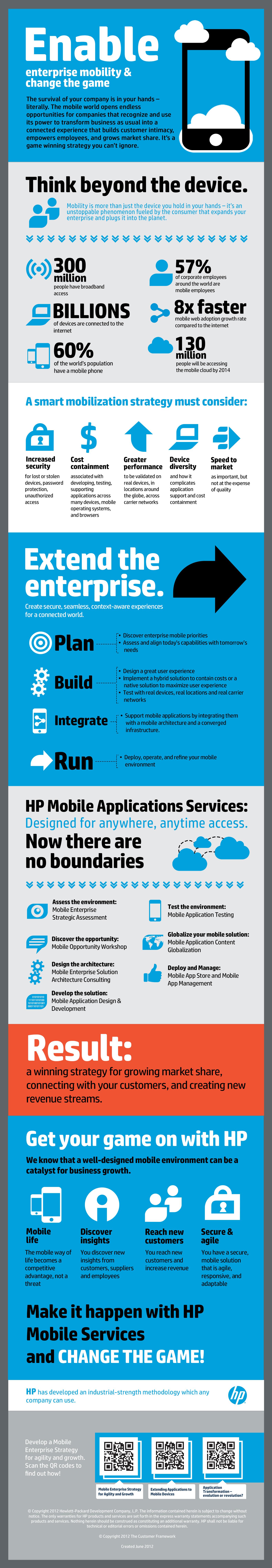 enterprise-mobility-infographic-nancy